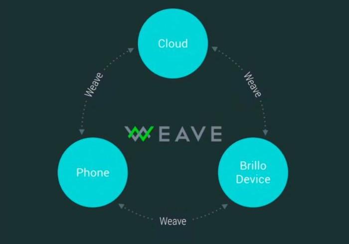 google-io-weave-700x500[1]